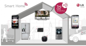 smart home LG
